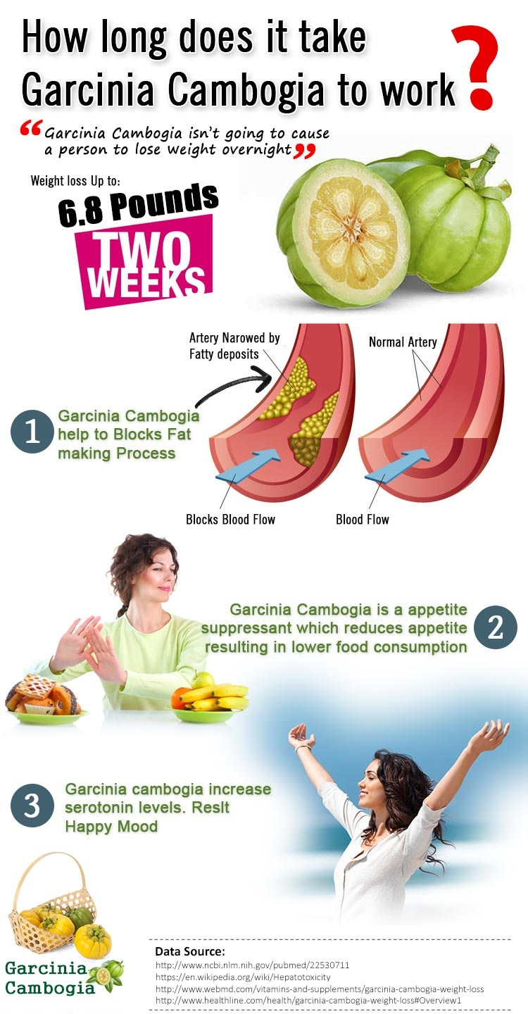 garcinia cambogia weight loss side effects